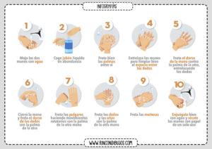 Como evitar contagiarse del Coronavirus