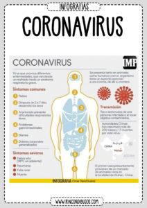 Cuales son los sintomas del covid-19