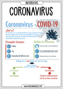 Explicacion Coronavirus Covid-19