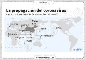 Propagacion Muncial Coronavirus