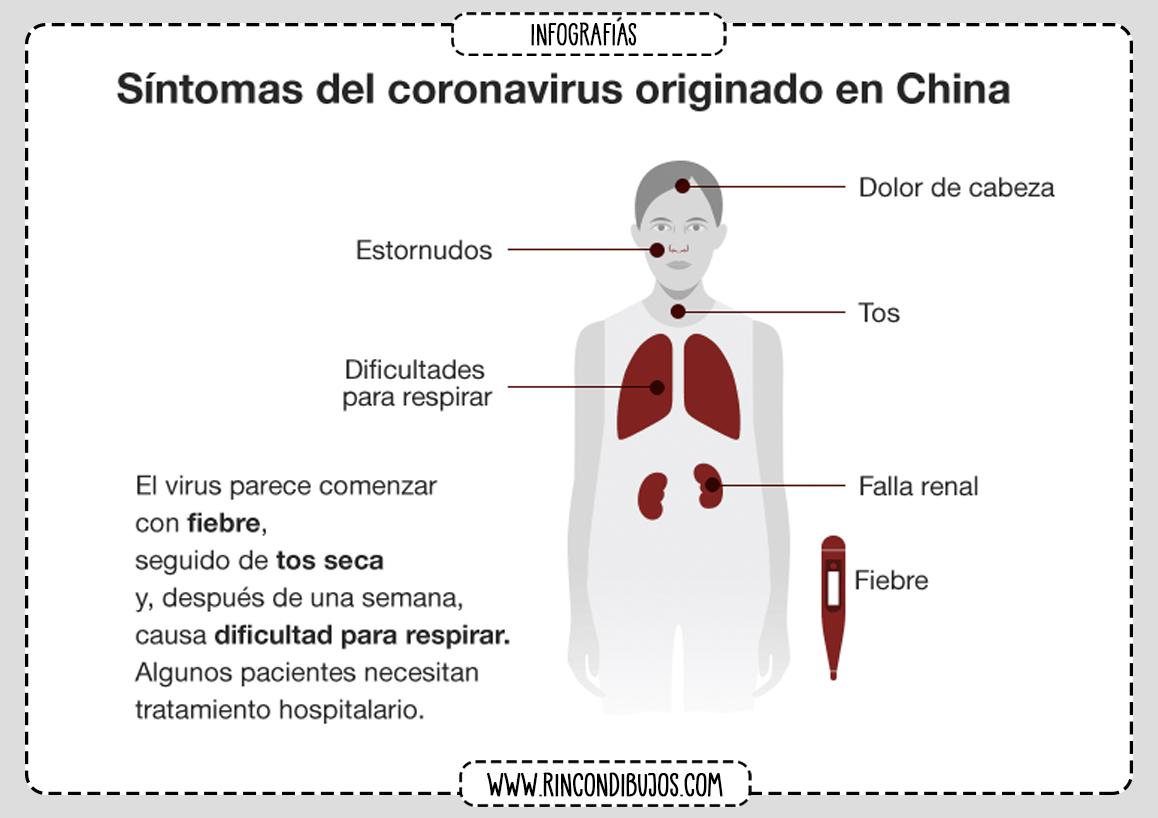 Infografias Con Informacion Sobre El Coronavirus Covid 19